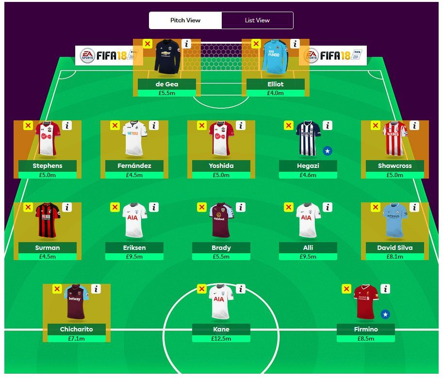 Wildcard team